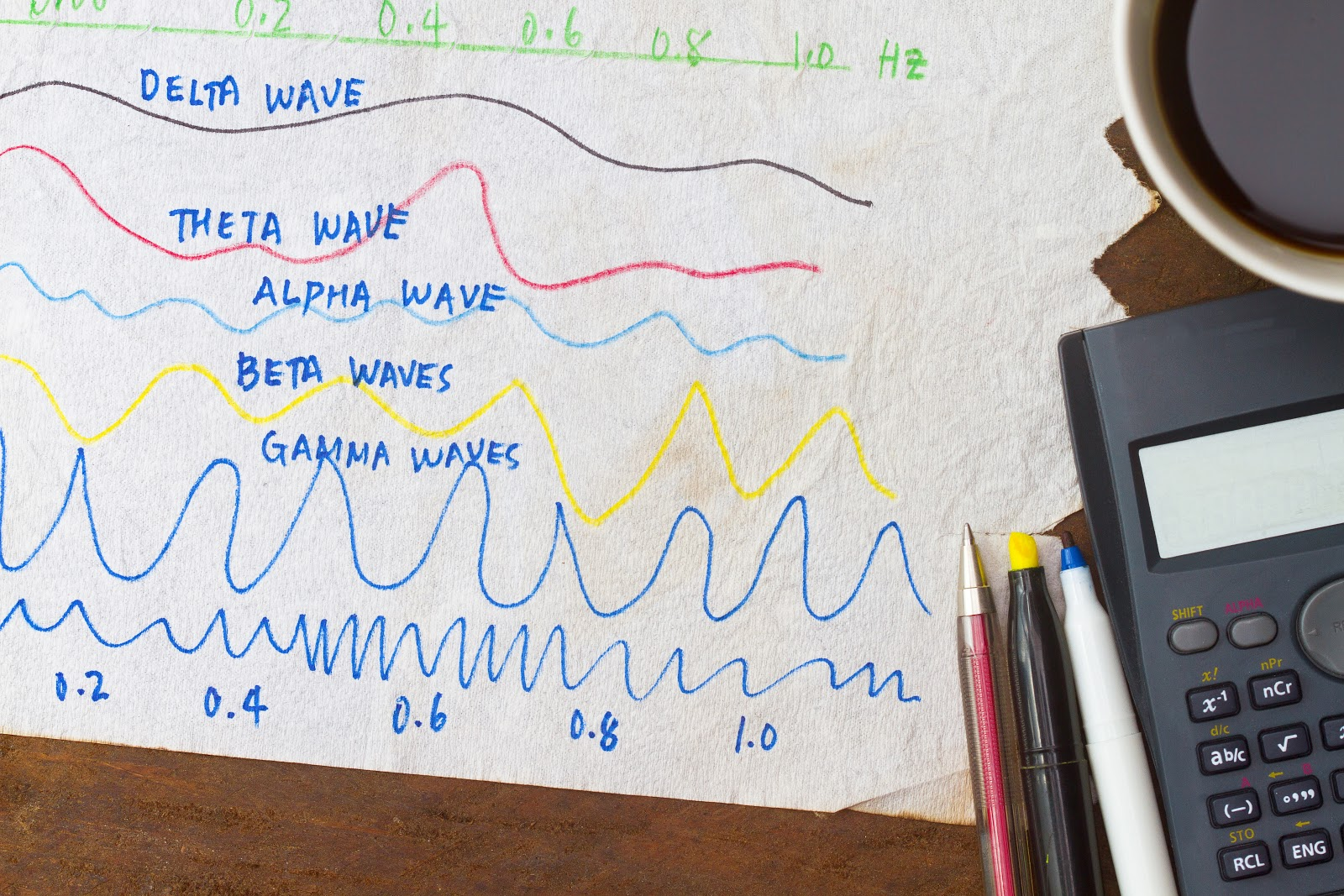 All about waves- sketches on napkin ideas about waves.